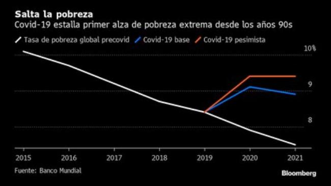 México, Argentina y Colombia, entre los peores países del ránking de respuesta al COVID-19